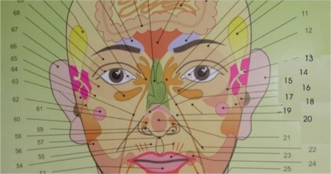 POSITION OF THE ACNE ON YOUR FACE SHOWS OF WHICH DISEASE YOU SUFFER!